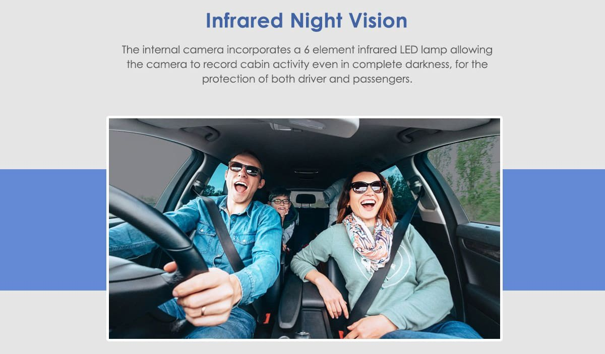 Инфракрасная камера в VIOFO A139 3CH